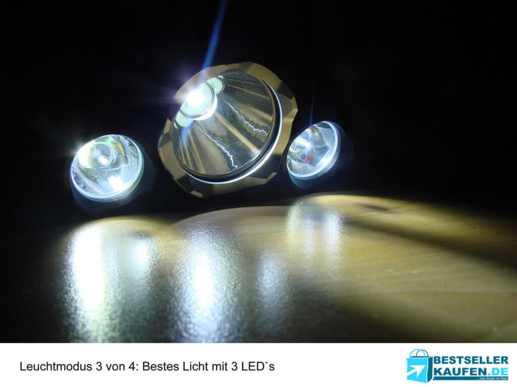 Stirnlampe mit 3 LED